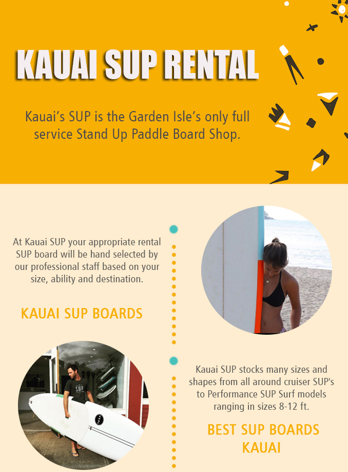 Where Can I Rent A Paddleboard Near Me  c8e234c96616